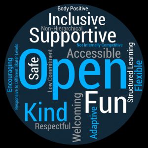 A word cloud showing the words Open, Fun, Welcoming, Kind, Adaptive, Flexible, Accessible, Safe, Encouraging, Low Commitment, Non-Hierarchical, Body Positive, and Structured Learning.
